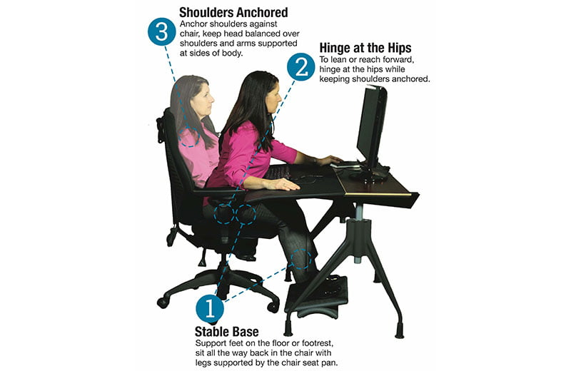 Office Ergonomics…it's more than just a split keyboard – Part 3 of 3